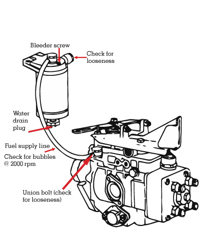 Vw Beetle Fuel Pump Relay Location on fuse box vw golf 2011