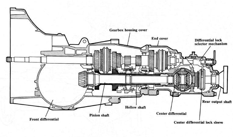 vw shifter diagram