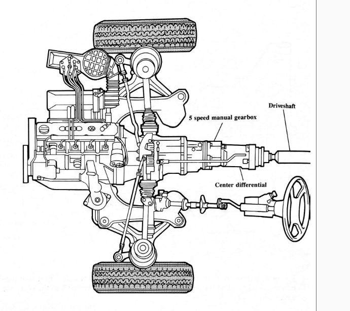 vw awd diagram 1957 vw wiring diagram vw quantum syncro all wheel drive & differential | chris ...