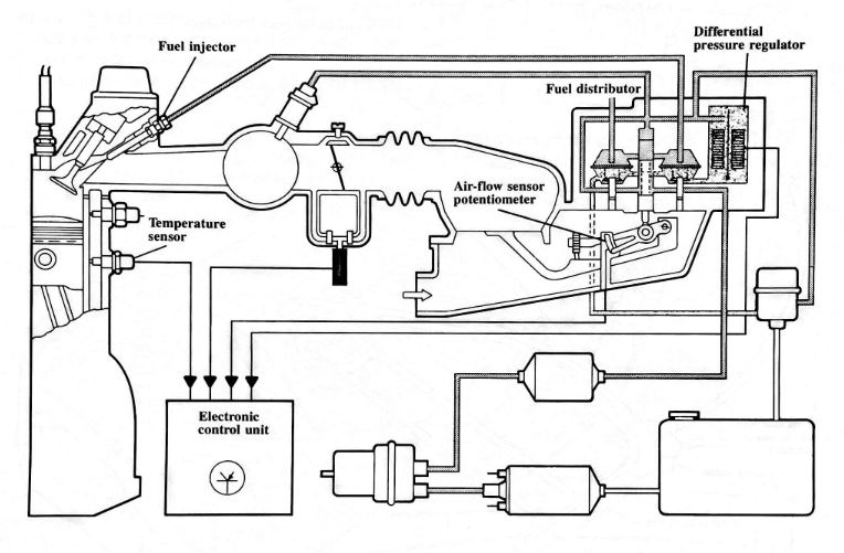 vanagon fuel systems protraining manual choice image