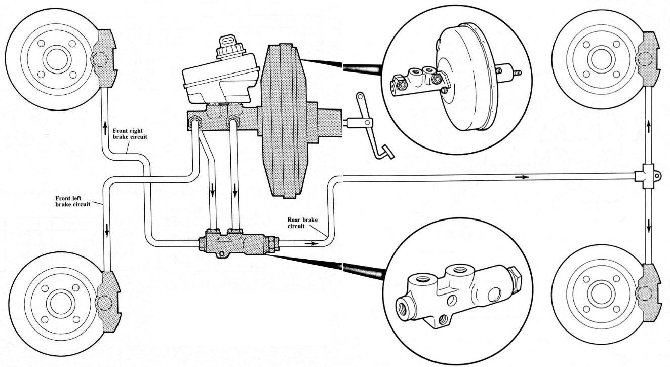 syncro.brakes