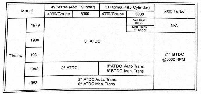 CIS.022